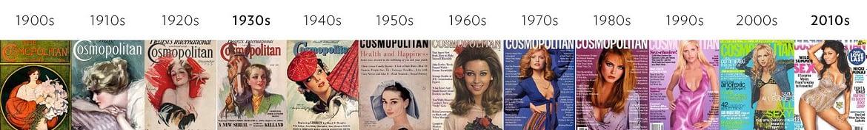 The Evolution of Magazine
