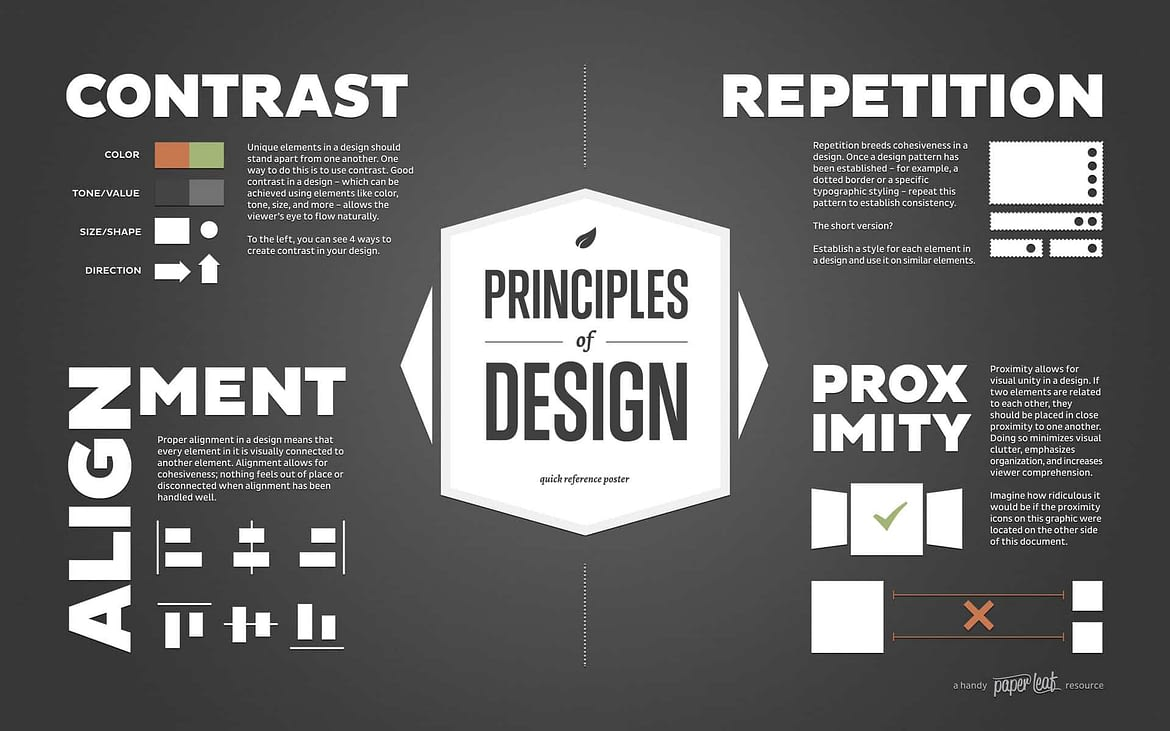 The Key Principles in Photoshop Design