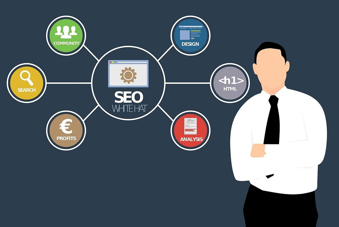 Hiring SEO Writing Services for Your Website