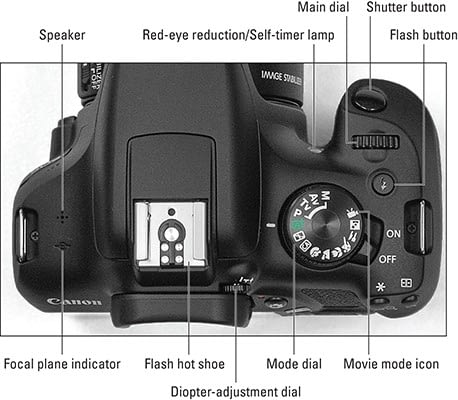 A Guide to the Canon Eos 1300D Rebel T6 Dial Modes