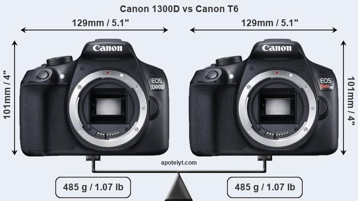 Flash Options on the Canon Eos 1300D or Rebel T6